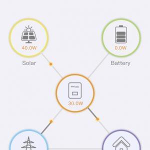 Solar SOLAX BOOST 3.6 by Edu Sentis (8)